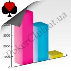покер снг анализатор